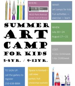 Summer Camp for Kids - poster 2015